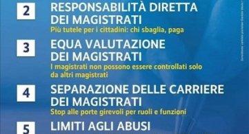 Leoni d'Italia sostiene i 6 referendum per una Giustizia Giusta